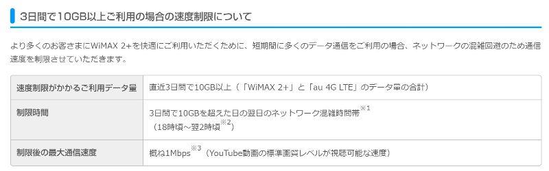 UQ WIMAXに記載されている「3日間で10GB以上ご利用の場合の速度制限について」