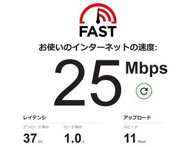品川近辺の屋内2F(ガラス)の通信速度計測結果_平日11時_WiMAX
