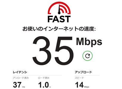 品川近辺の屋外での速度計測結果_WiMAX