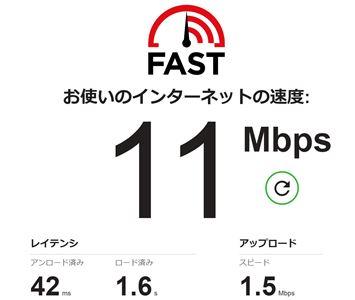 品川近辺の屋内の通信速度計測結果_平日12時台_WiMAX(屋内モード)