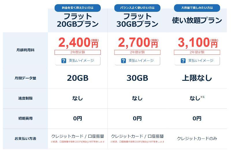NEXTモバイルの料金プラン「20GBプラン 30GBプラン 無制限プラン」