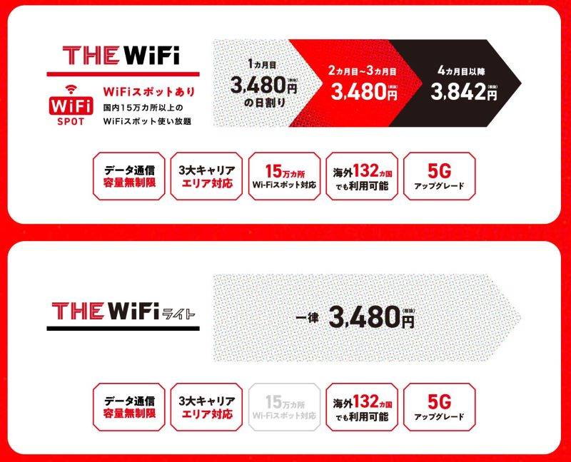 The WiFiの2つのプラン「The WiFi」と「The WiFiライト」