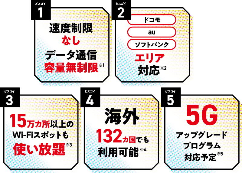 The WiFiの5つの長所