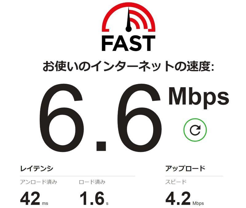通常時のWiMAXの通信速度測定結果